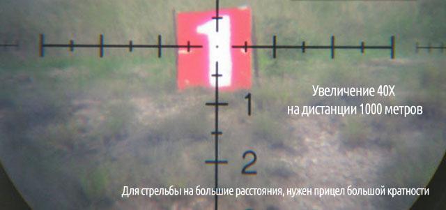 Для стрельбы на большие расстояния, нужен прицел большой кратности
